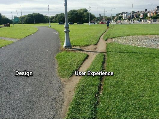 Fig. 0 Design vs User Experience